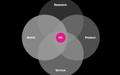 UX is King